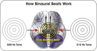 Subliminal MP3  subliminal mp3 - binaural beats - Subliminal MP3 – Care Less What Other People Think